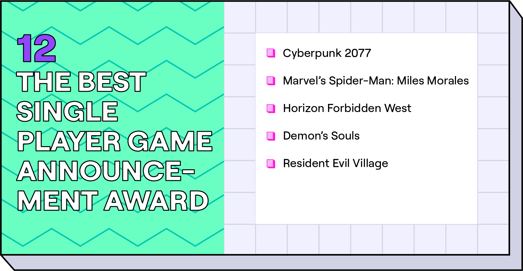 The Best Single Player Game Announcement Award