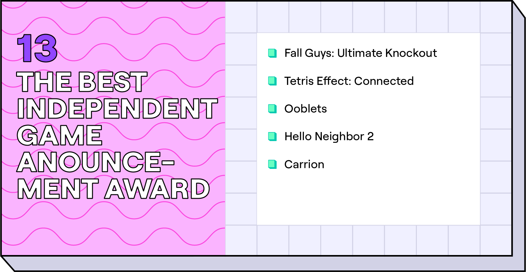 The Best Independent Game Announcement Award